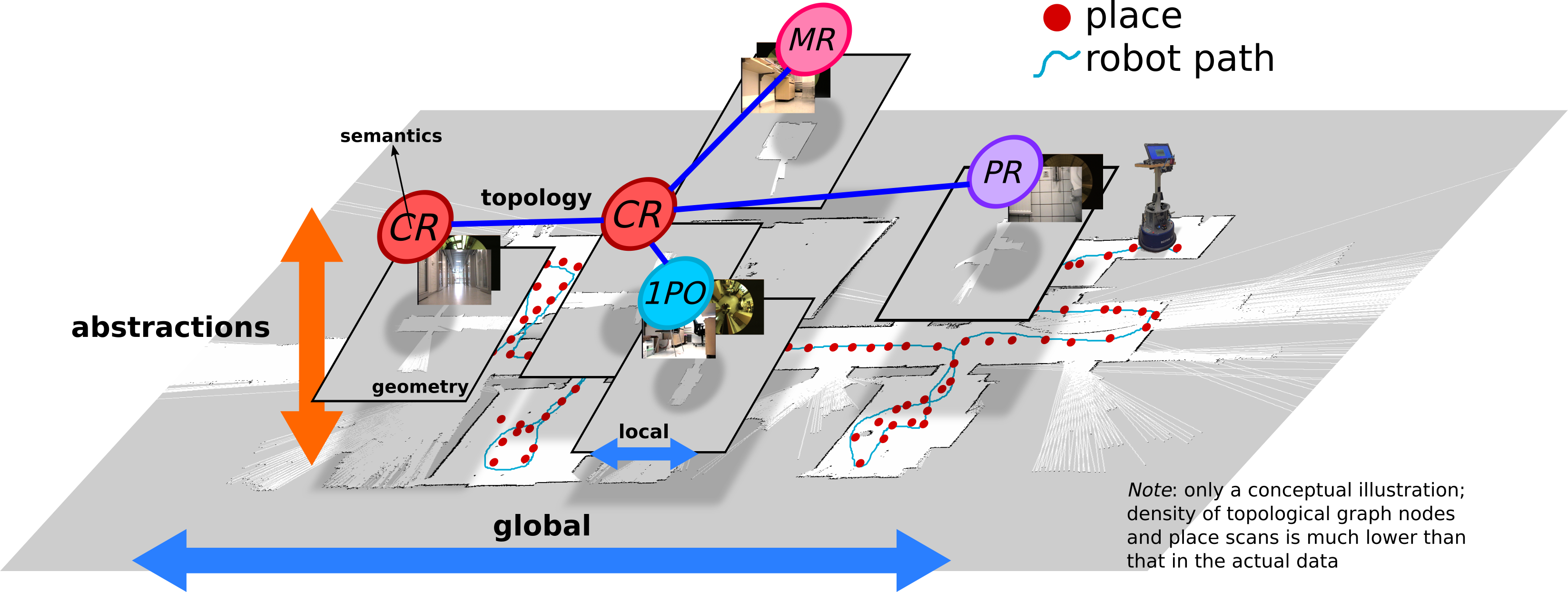 COLD - Cognitive rObot Localization Database